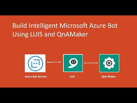 #6 Build Intelligent Bot using Luis and QnAMaker