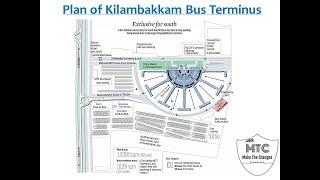 #Kilambakkam Bus Terminus | Asia's Largest Bus Stand | #Urapakkam Bus Stand | #Vandalur Bus Stand