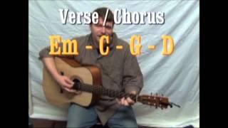 Zombie (CRANBERRIES) Easy Guitar Lesson