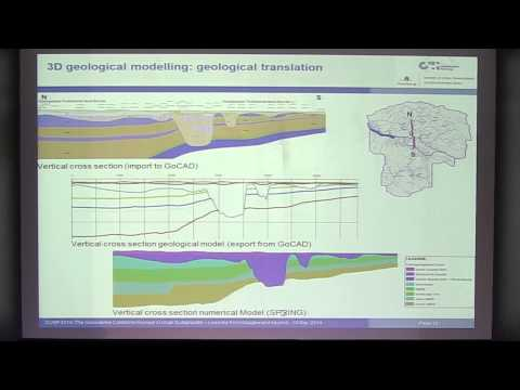 Groundwater Modelling and Monitoring in Hamburg