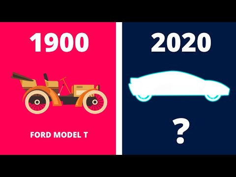 The Journey Of Cars From 1880 - 2020 | Evolution Of Cars | Future Of Cars