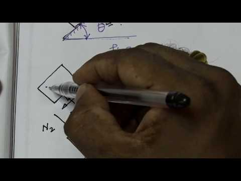 Engineering Mechanics made easy by Prof Dr R Edison : Friction Problem 2