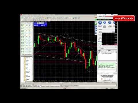 Trading Webinar mit Oliver Klemm vom 11 09 2014