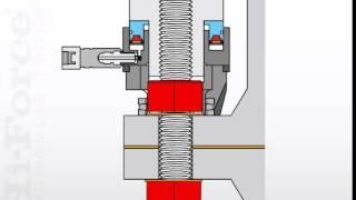 How hydraulic bolt tensioners work