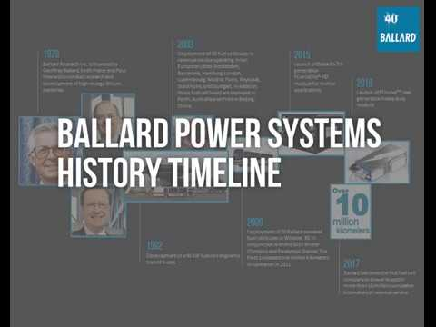 Our History - Power to Change the World   Ballard Power