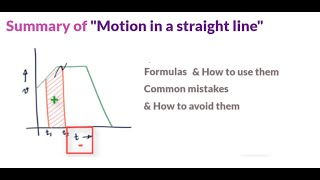 Motion in straight line: Summary, tricks and Tips #1