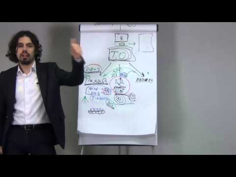Технологии развития памяти