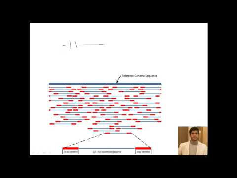 Next Generation Sequencing and GWAS
