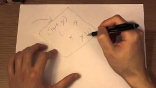 Процедуры как абстракции. [СИКП/SICP], урок 3