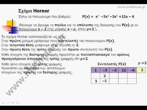 Μαθηματικά - Σχήμα Horner