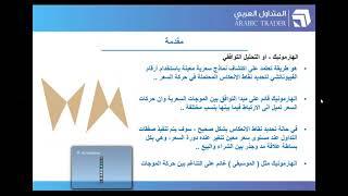 ندوات المتداول العربي وأقوى دمج بين الهارمونيك و الزوايا السعرية الزمنية