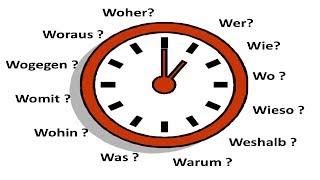 немецкий А2 Урок 13 Составление вопросов на немецком языке