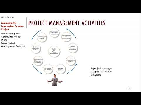 Systems Analysis and Design - Introduction to Project Management, Part 1