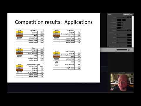 Radio Free HPC Reviews Results from the SC17 Student Cluster Competition