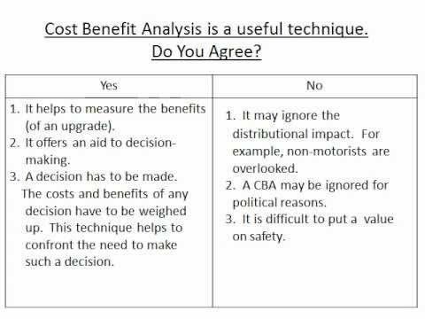 Cost Benefit Analysis For A Level Economics  Business Studies  Youtube