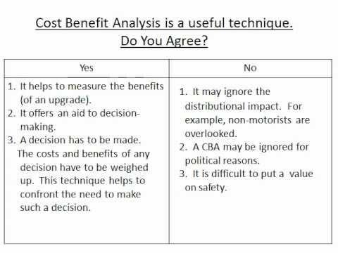 Cost Savings Analysis Template break even formula to calculate – Cost Savings Analysis Template