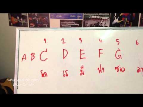 พื้นฐานการอ่านโน๊ตดนตรีง่ายๆ ตอนที่ 1 Theory base read note be simple