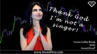 Bearish Reversal Candlestick Chart Patterns | #57 Invest Diva Forex Trading Education