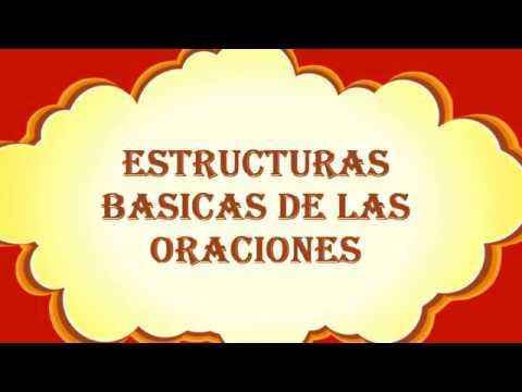Clases De Ingles Estructuras De La Oración Youtube