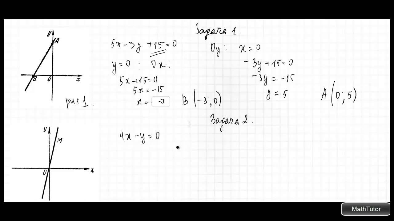 Примеры решения задач уравнение плоскости формулы и решение задач по экономике