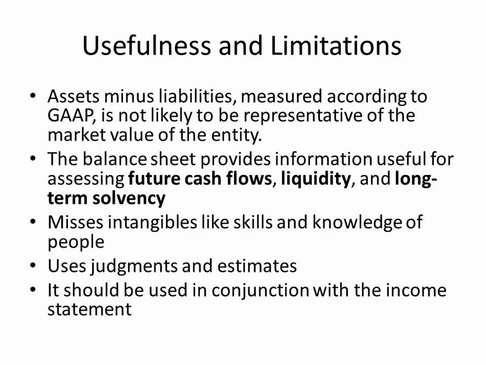Usefulness and Limitations of Balance Sheet - YouTube
