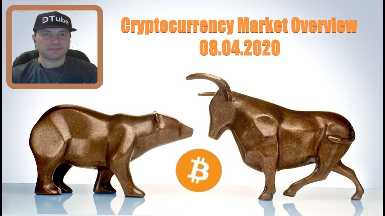 Cryptocurrency Market Overview (EN) | 08.04.2020 by @cryptospa 9