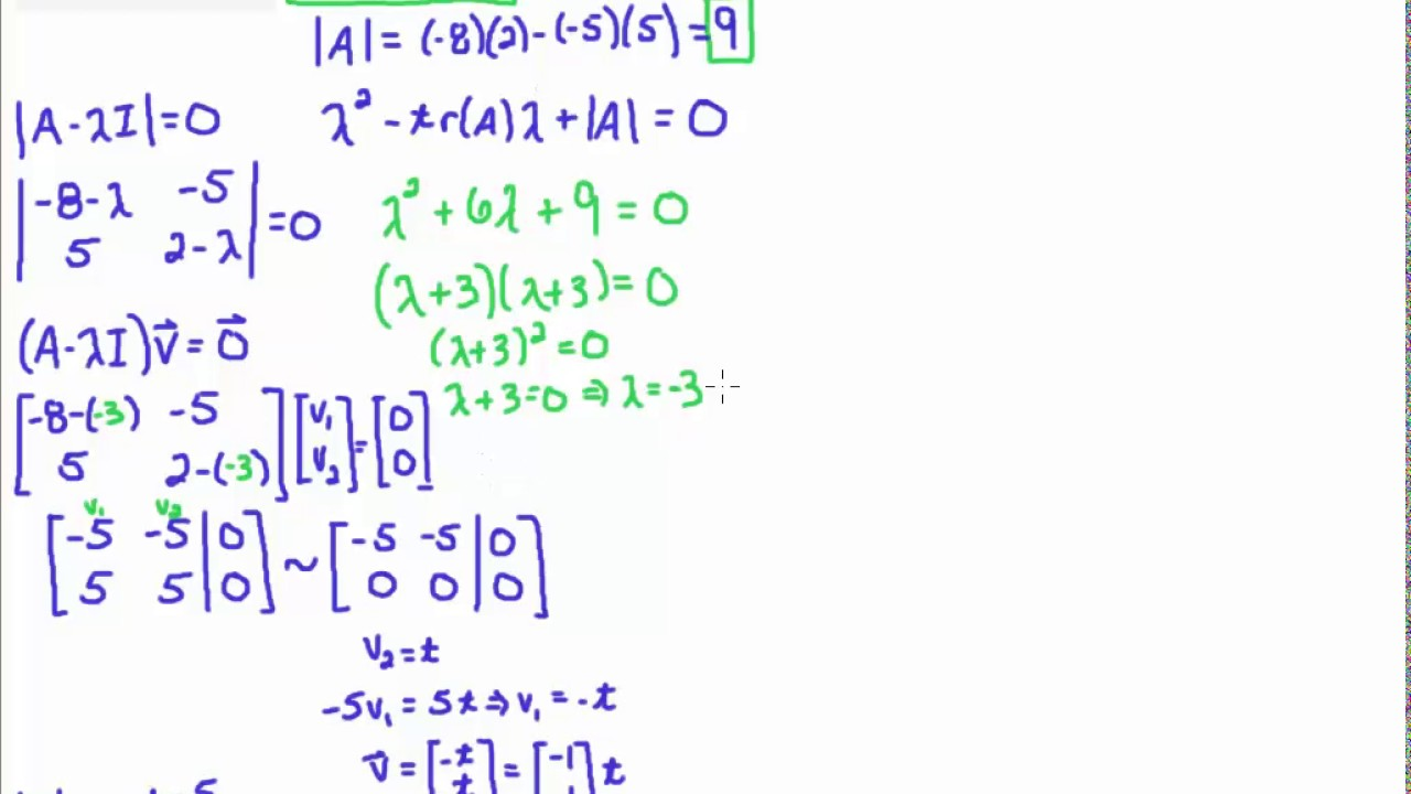 How To Find Eigenvalues 2x2