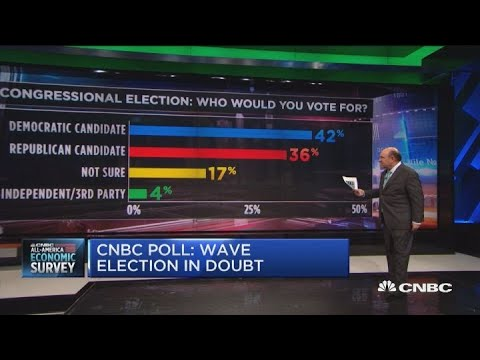 CNBC Survey: Wave election in doubt