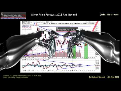 Silver Forecast 2018 and Beyond, Investing for the $35+ Price Spike!