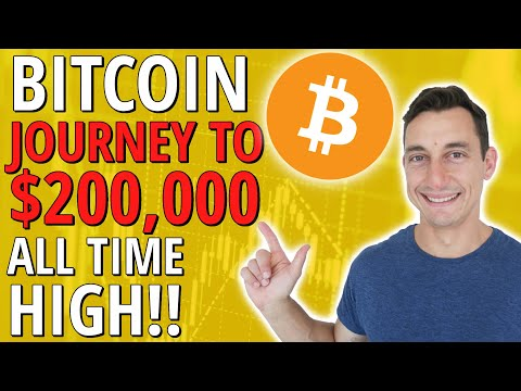 BEST \u0026 WORST CASE INVESTING IN BITCOIN | All-TIME HIGH BTC 2020!! | Buy Bitcoin In Australia 2021
