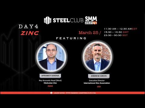 Zinc Market Review Q1 2021