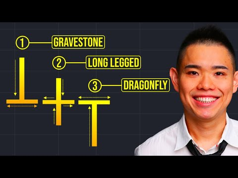 3 POWERFUL Doji Candlestick Patterns for (Profitable) Trading
