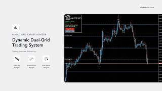 Forex Pips Magnet Indicator Forex Grid System Ea Cute766