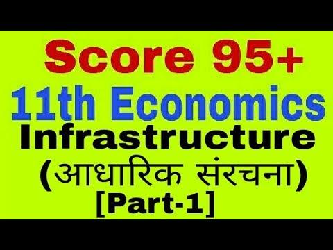 Infrastructure [Part-1],Class 11 Economics