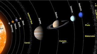 Download Lagu Quick rundown: Solar system and Universe beyond mp3
