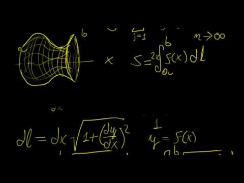 Arc length and surface of revolution | Calculus in a Nutshell | LetThereBeMath |