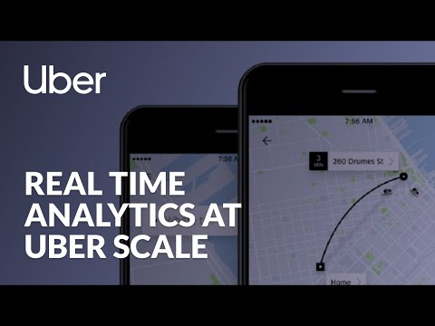 Real Time Analytics at UBER Scale
