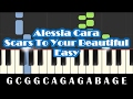 Alessia Cara - Scars To Your Beautiful Easy Piano Tutorial - How To Play