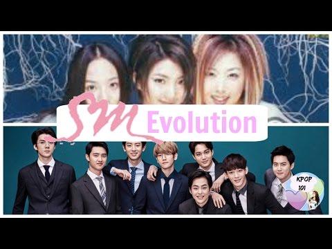 SM Entertainment Evolution (1995-2017)