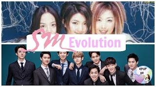 SM Entertainment Evolution (1995-2017)