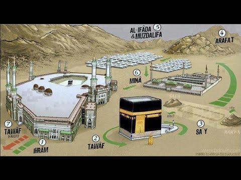 Bangla: Hajj guide video tutorial  part 1 of 5 by Islamic Resource Center (IRC)
