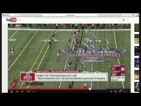 Under the Lens: Cardale Jones vs. Alabama