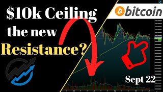 Is 10k The NEW CEILING For Bitcoin? Too Many Longs + Top Formation = Dump Incoming