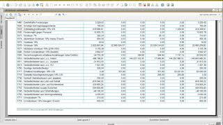 Summen  und Saldenliste in SAP Business One