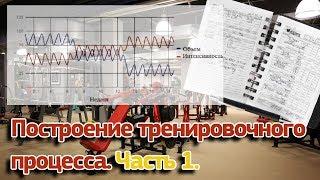 Основа построения тренировочного процесса. Объем и интенсивность тренинга.