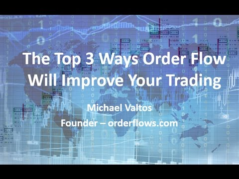 Top 3 Ways Order Flow Will Improve Your Trading Webinar Orderflows Futures Markets