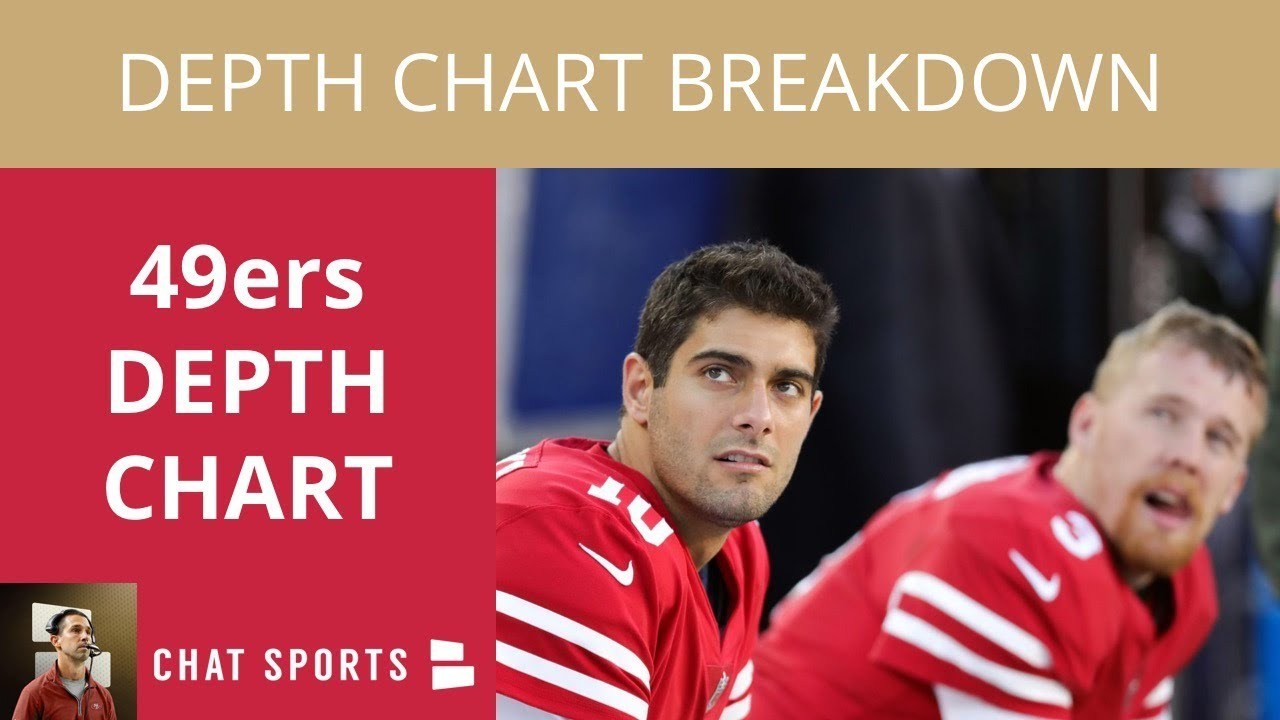 San Francisco 49ers Latest Depth Chart With Predictions