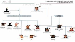 Labores de inteligencia relacionadas con la captura de Joaquín Guzmán Loera.