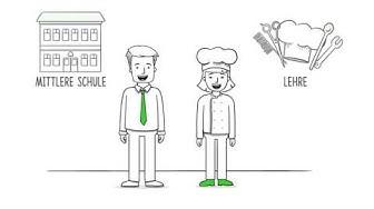 WIFI-Berufsreifeprüfung: Ihr Weg zur Berufsmatura