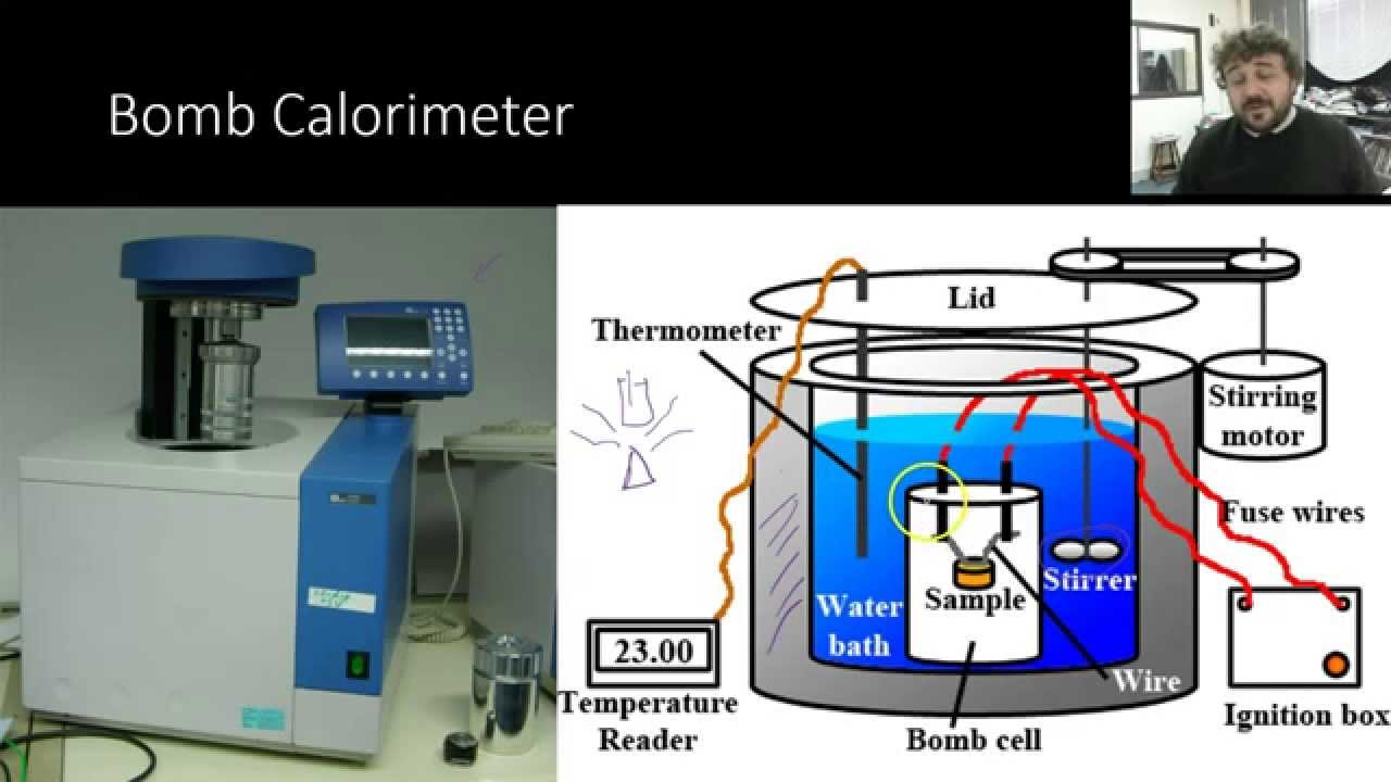 bomb calorimeter Figure 1 the parr 1341 plain jacket calorimeter the parr model 1108 oxygen combustion bomb, shown in fig 2, is used in conjunction with the 1341 calorimeter.